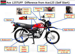 Acetuff difference